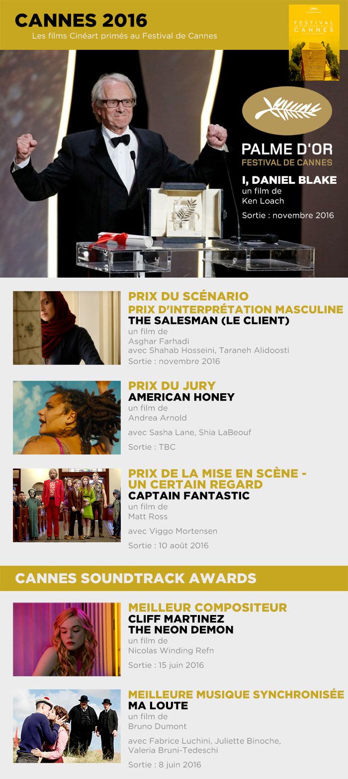 Cannes2016FR_Palmares[VzA1]